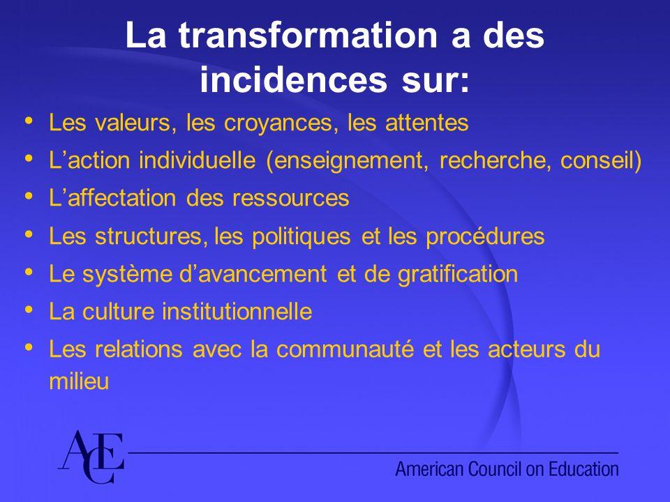 La transformation a des incidences sur: Les valeurs, les croyances, les attentes Laction individuelle (enseignement, recherche, conseil) Laffectation