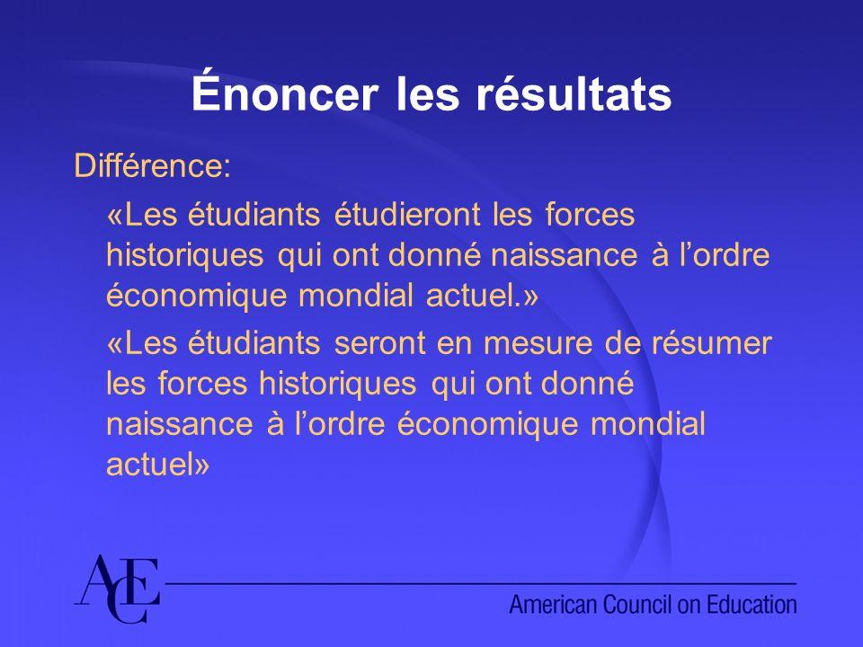 Énoncer les résultats Différence: «Les étudiants étudieront les forces historiques qui ont donné naissance à lordre économique mondial actuel.» «Les é