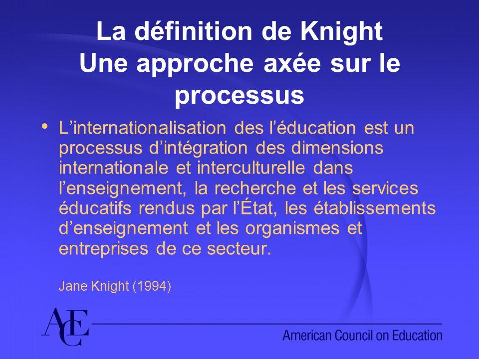 La définition de Knight Une approche axée sur le processus Linternationalisation des léducation est un processus dintégration des dimensions internationale et interculturelle dans lenseignement, la recherche et les services éducatifs rendus par lÉtat, les établissements denseignement et les organismes et entreprises de ce secteur.
