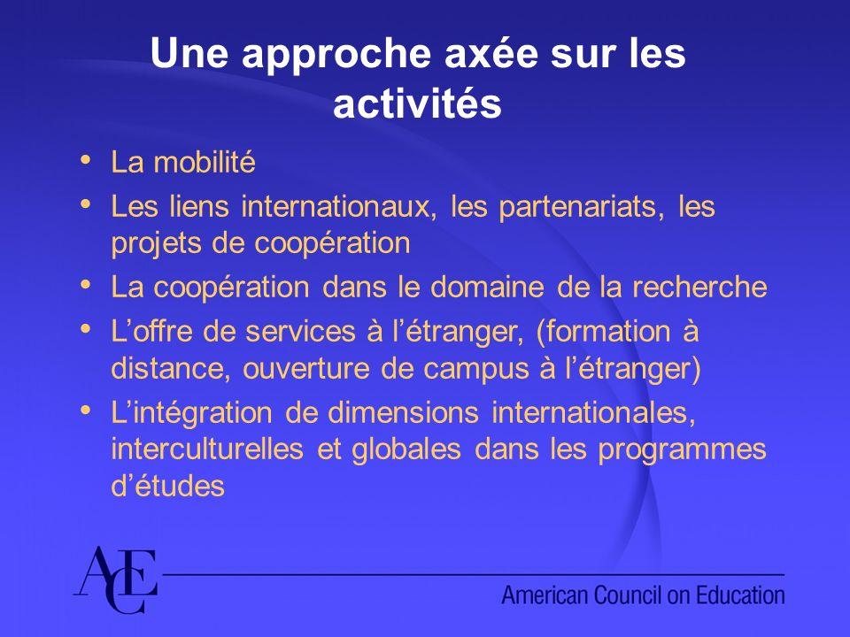 Une approche axée sur les activités La mobilité Les liens internationaux, les partenariats, les projets de coopération La coopération dans le domaine