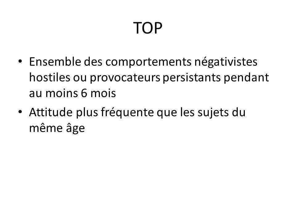 TOP Ensemble des comportements négativistes hostiles ou provocateurs persistants pendant au moins 6 mois Attitude plus fréquente que les sujets du même âge