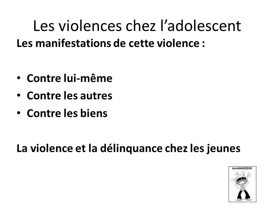 Les violences chez ladolescent Les manifestations de cette violence : Contre lui-même Contre les autres Contre les biens La violence et la délinquance chez les jeunes