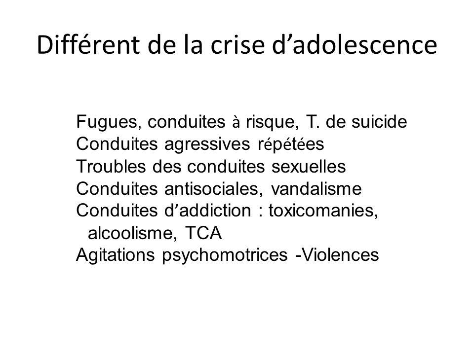Différent de la crise dadolescence Fugues, conduites à risque, T.