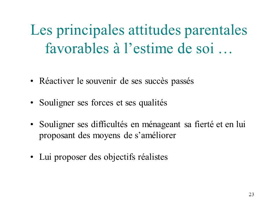 23 Les principales attitudes parentales favorables à lestime de soi … Réactiver le souvenir de ses succès passés Souligner ses forces et ses qualités