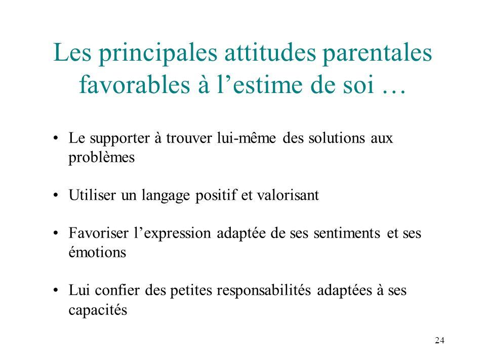 24 Les principales attitudes parentales favorables à lestime de soi … Le supporter à trouver lui-même des solutions aux problèmes Utiliser un langage