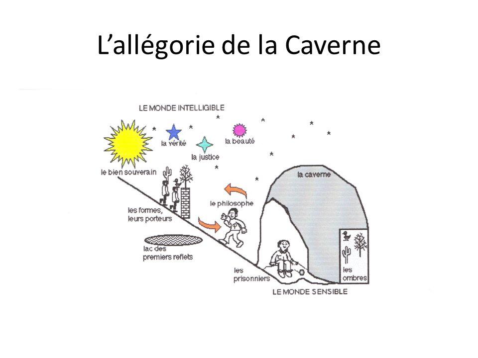 Lallégorie de la Caverne