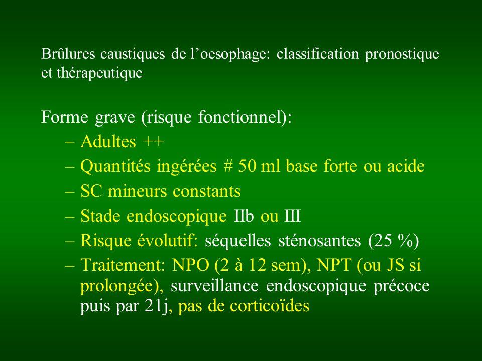 Brûlures caustiques de loesophage: classification pronostique et thérapeutique Forme grave (risque fonctionnel): –Adultes ++ –Quantités ingérées # 50