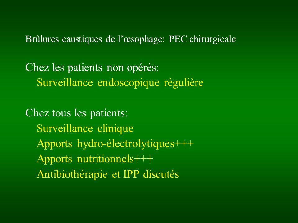 Brûlures caustiques de lœsophage: PEC chirurgicale Chez les patients non opérés: Surveillance endoscopique régulière Chez tous les patients: Surveilla