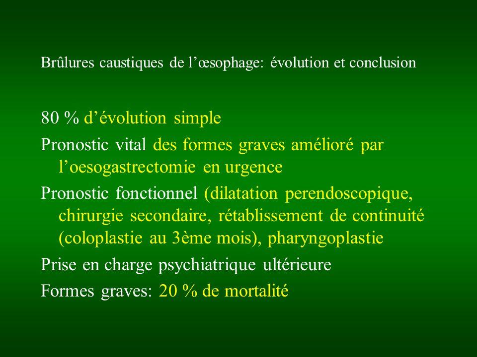 Brûlures caustiques de lœsophage: évolution et conclusion 80 % dévolution simple Pronostic vital des formes graves amélioré par loesogastrectomie en u
