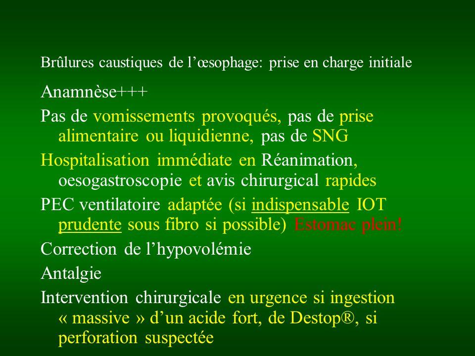 Brûlures caustiques de lœsophage: prise en charge initiale Anamnèse+++ Pas de vomissements provoqués, pas de prise alimentaire ou liquidienne, pas de