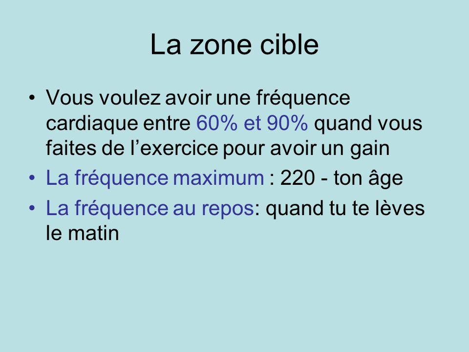 La zone cible Vous voulez avoir une fréquence cardiaque entre 60% et 90% quand vous faites de lexercice pour avoir un gain La fréquence maximum : 220