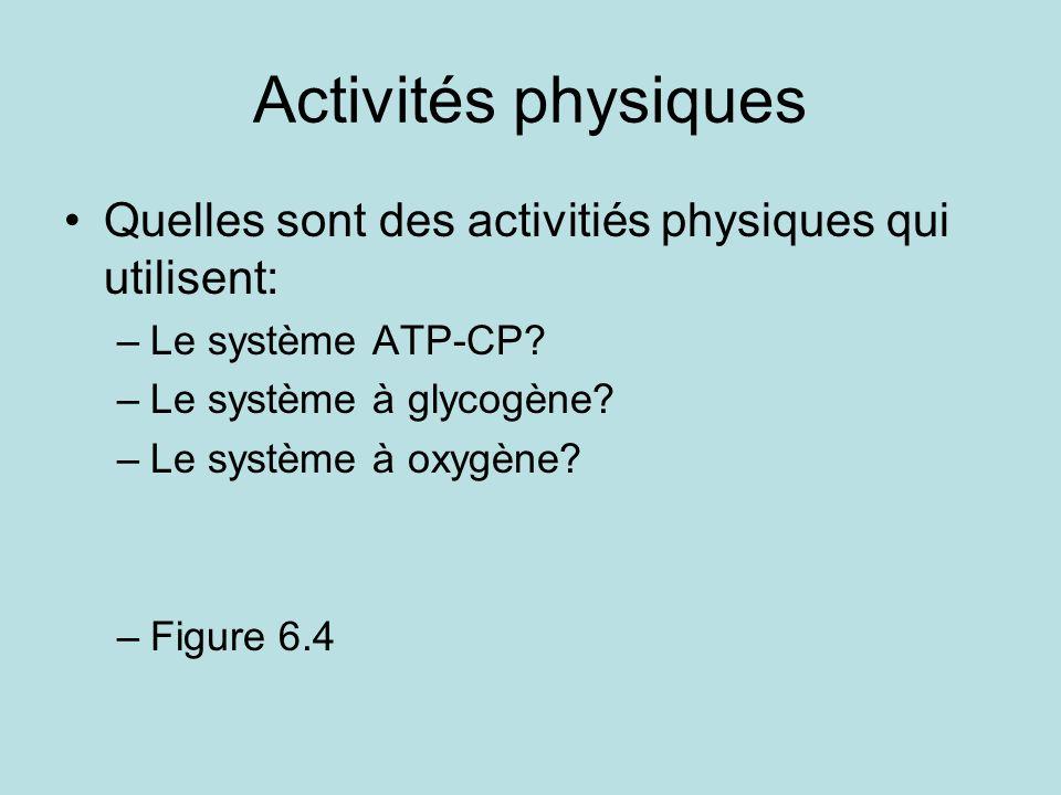 Activités physiques Quelles sont des activitiés physiques qui utilisent: –Le système ATP-CP? –Le système à glycogène? –Le système à oxygène? –Figure 6