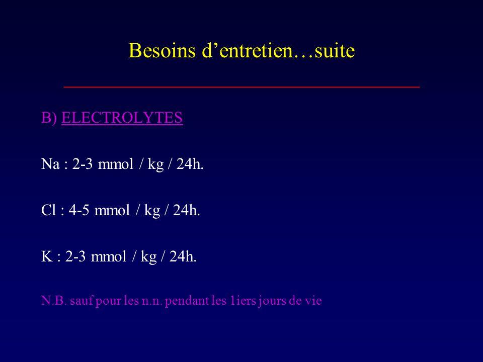 Besoins dentretien…suite _________________________________ B) ELECTROLYTES Na : 2-3 mmol / kg / 24h. Cl : 4-5 mmol / kg / 24h. K : 2-3 mmol / kg / 24h