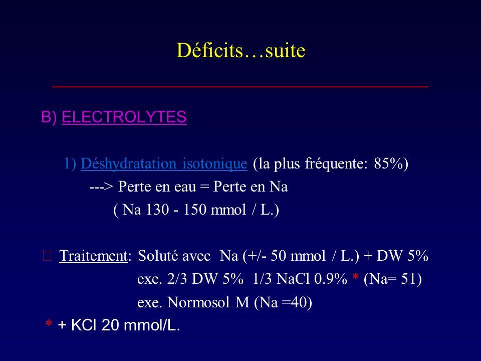Déficits…suite ___________________________________ B) ELECTROLYTES 1) Déshydratation isotonique (la plus fréquente: 85%) ---> Perte en eau = Perte en
