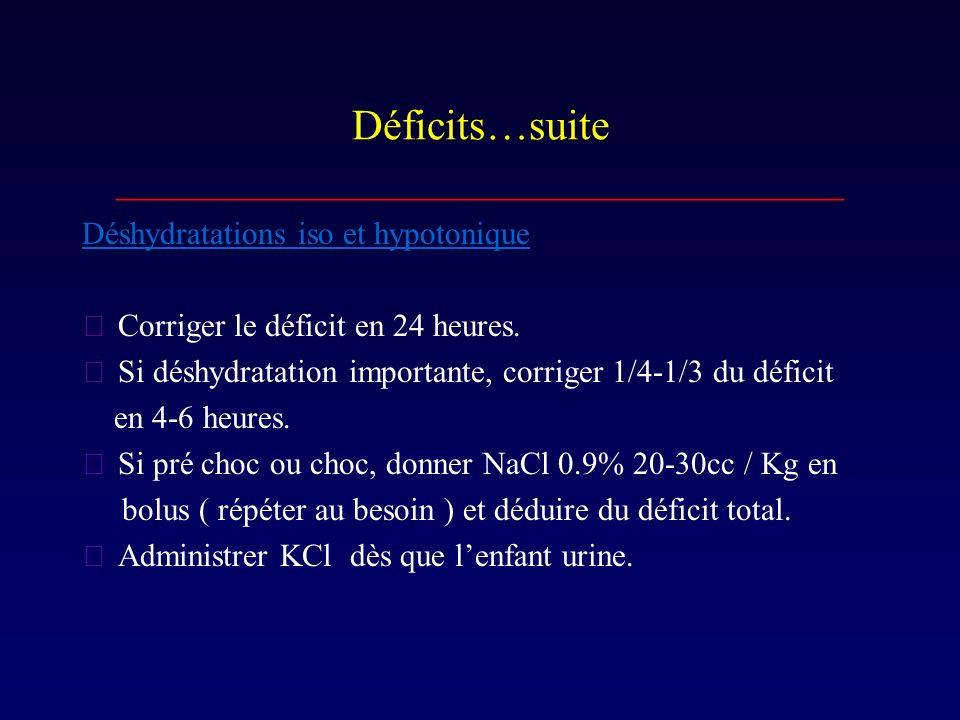 Déficits…suite __________________________________ Déshydratations iso et hypotonique Corriger le déficit en 24 heures. Si déshydratation importante,