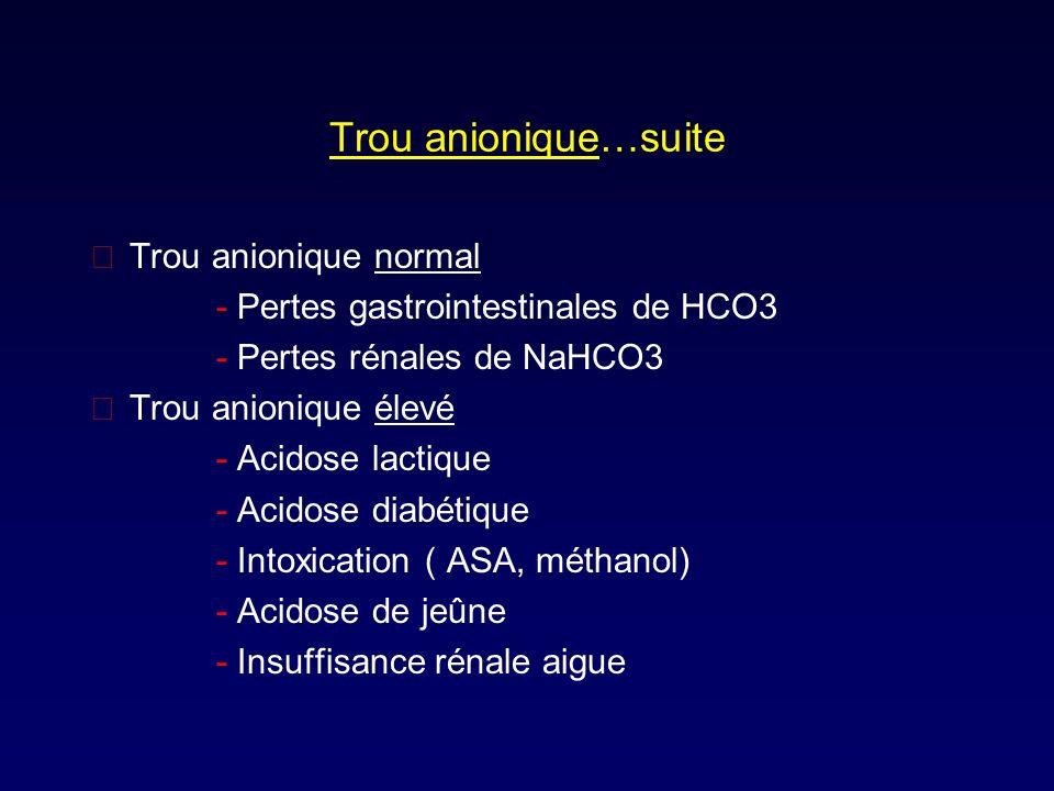 Trou anionique…suite Trou anionique normal - Pertes gastrointestinales de HCO3 - Pertes rénales de NaHCO3 Trou anionique élevé - Acidose lactique -