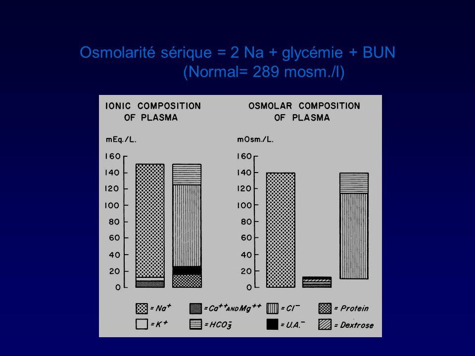 Osmolarité sérique = 2 Na + glycémie + BUN (Normal= 289 mosm./l)