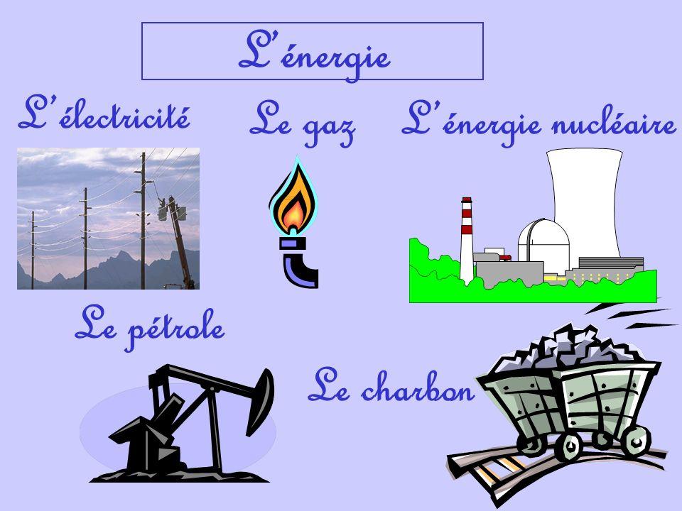 Lénergie Lélectricité Le gaz Le charbon Le pétrole Lénergie nucléaire