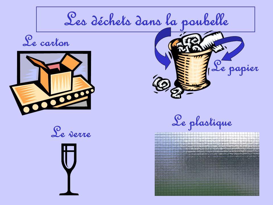 Les déchets dans la poubelle Le papier Le carton Le verre Le plastique