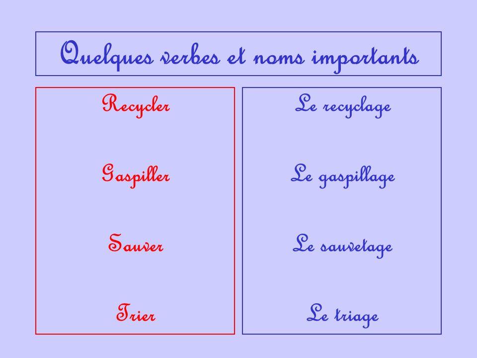 Quelques verbes et noms importants Recycler Gaspiller Sauver Trier Le recyclage Le gaspillage Le sauvetage Le triage