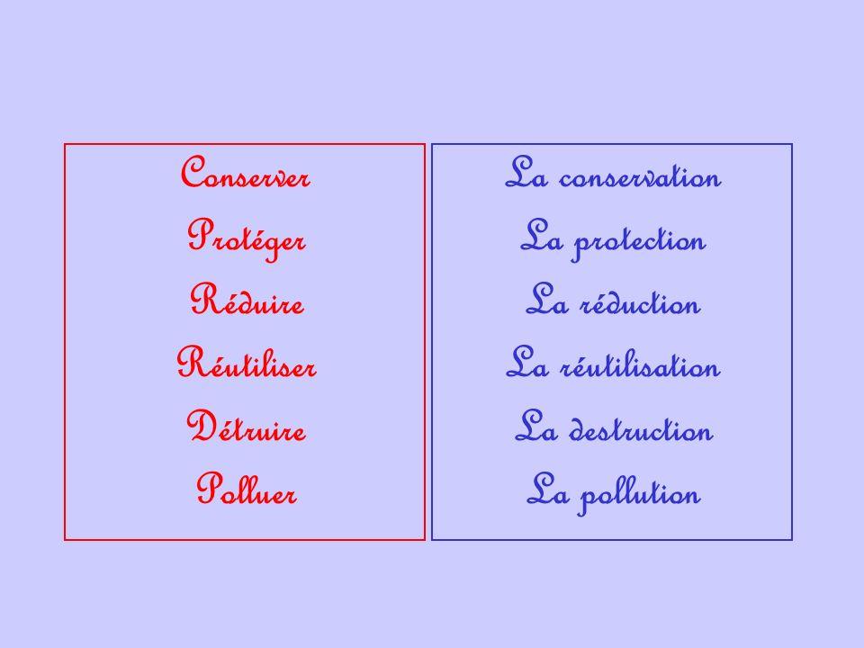 Conserver Protéger Réduire Réutiliser Détruire Polluer La conservation La protection La réduction La réutilisation La destruction La pollution
