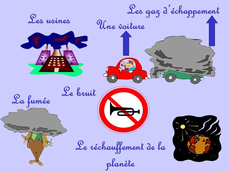 Les usines Les gaz déchappement Une voiture La fumée Le réchauffement de la planète Le bruit
