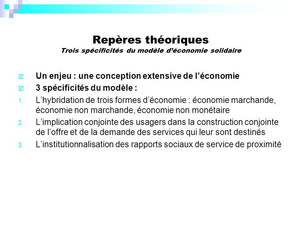 Repères théoriques Trois spécificités du modèle déconomie solidaire Un enjeu : une conception extensive de léconomie 3 spécificités du modèle : 1.