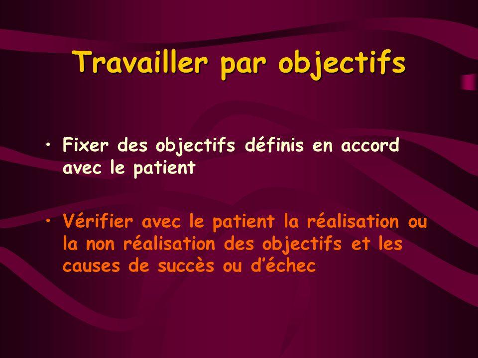 Travailler par objectifs Fixer des objectifs définis en accord avec le patient Vérifier avec le patient la réalisation ou la non réalisation des objec