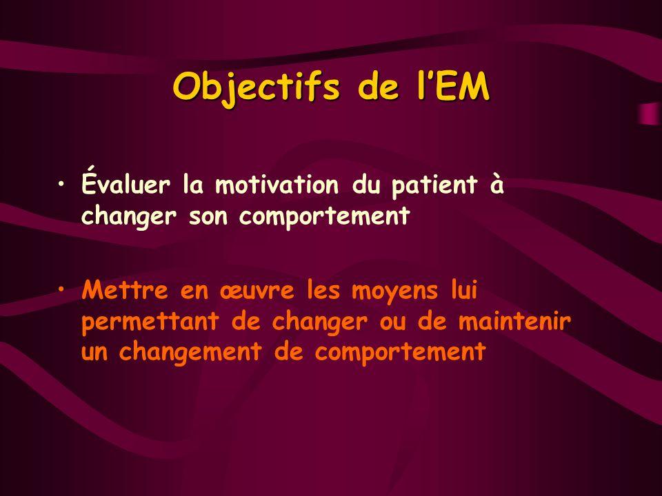 Objectifs de lEM Évaluer la motivation du patient à changer son comportement Mettre en œuvre les moyens lui permettant de changer ou de maintenir un c