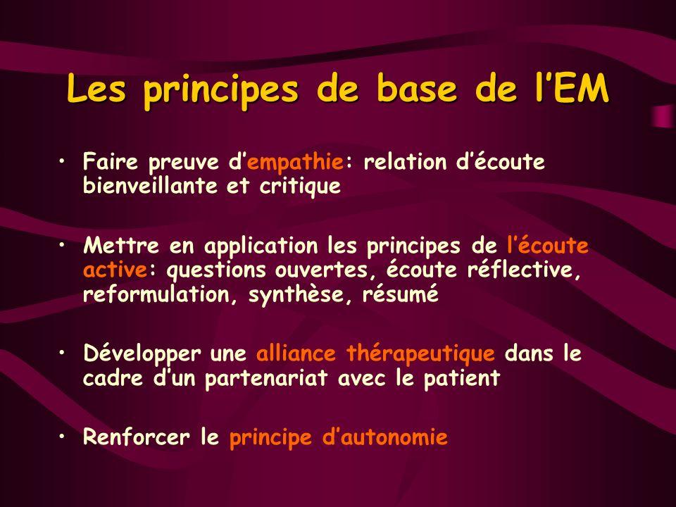 Les principes de base de lEM Faire preuve dempathie: relation découte bienveillante et critique Mettre en application les principes de lécoute active: