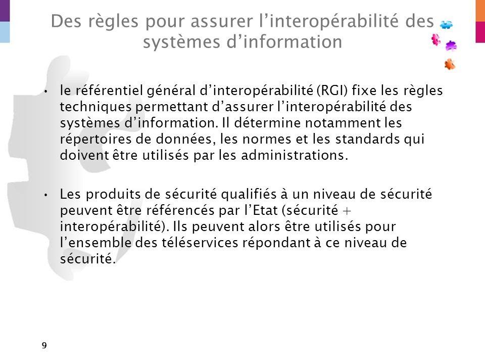 9 Des règles pour assurer linteropérabilité des systèmes dinformation le référentiel général dinteropérabilité (RGI) fixe les règles techniques permet