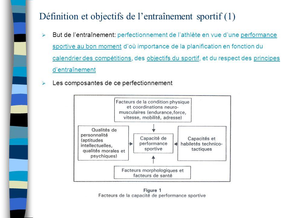 Définition et objectifs de lentraînement sportif (1) But de lentraînement: perfectionnement de lathlète en vue dune performance sportive au bon moment