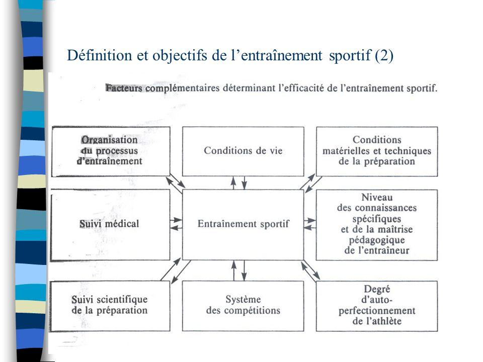 Définition et objectifs de lentraînement sportif (2)