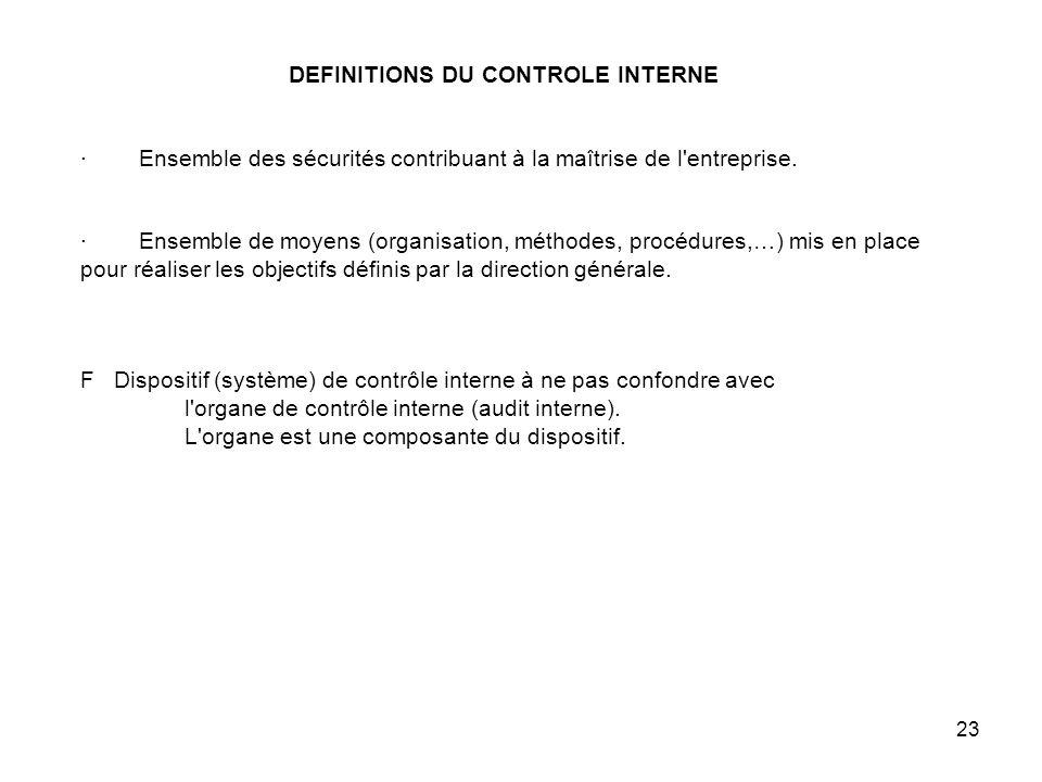 23 DEFINITIONS DU CONTROLE INTERNE · Ensemble des sécurités contribuant à la maîtrise de l entreprise.