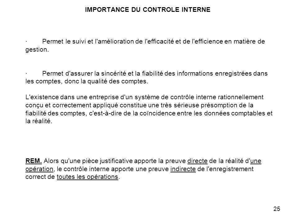 25 IMPORTANCE DU CONTROLE INTERNE · Permet le suivi et l amélioration de l efficacité et de l efficience en matière de gestion.