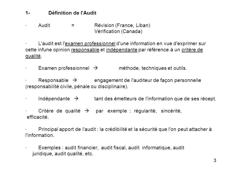 3 1-Définition de l Audit · Audit=Révision (France, Liban) Vérification (Canada) · L audit est l examen professionnel d une information en vue d exprimer sur cette infune opinion responsable et indépendante par référence à un critère de qualité.