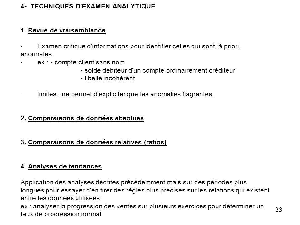 33 4- TECHNIQUES D EXAMEN ANALYTIQUE 1.