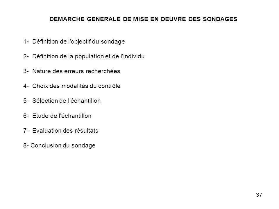 37 DEMARCHE GENERALE DE MISE EN OEUVRE DES SONDAGES 1- Définition de l objectif du sondage 2- Définition de la population et de l individu 3- Nature des erreurs recherchées 4- Choix des modalités du contrôle 5- Sélection de l échantillon 6- Etude de l échantillon 7- Evaluation des résultats 8- Conclusion du sondage