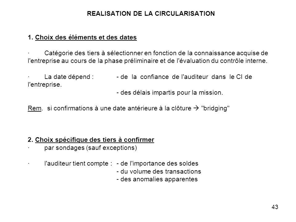 43 REALISATION DE LA CIRCULARISATION 1.