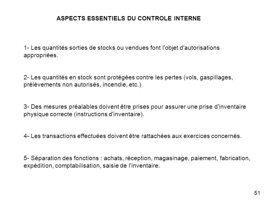51 ASPECTS ESSENTIELS DU CONTROLE INTERNE 1- Les quantités sorties de stocks ou vendues font l objet d autorisations appropriées.