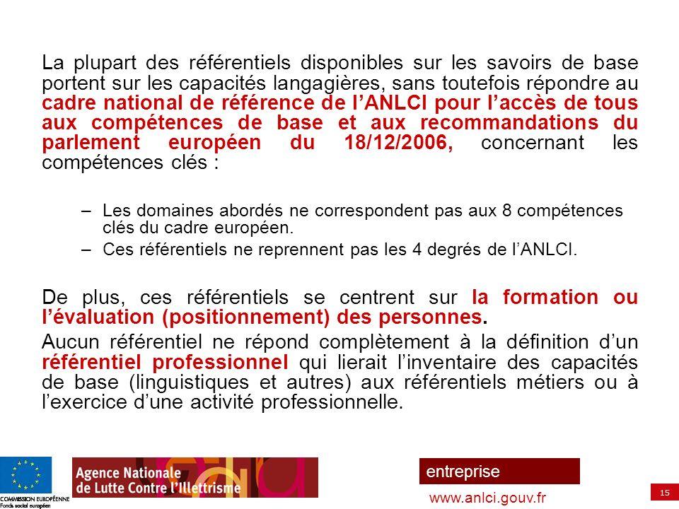 16 entreprise www.anlci.gouv.fr > Des degrés du cadre national de référence de lANLCI aux capacités professionnelles décrites dans le Référentiel CCSP.