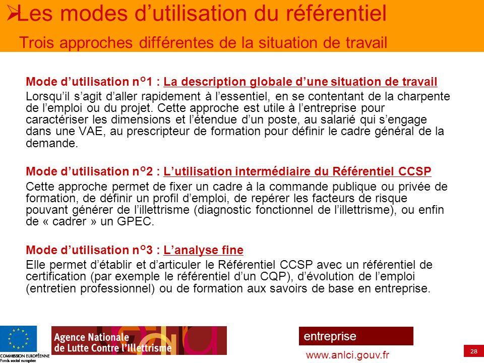 29 entreprise www.anlci.gouv.fr Mode dutilisation n°1 : La description globale dune situation de travail Lentreprise qui souhaite analyser une fiche poste en mettant en avant les exigences de ce poste en matière de compétences clés.