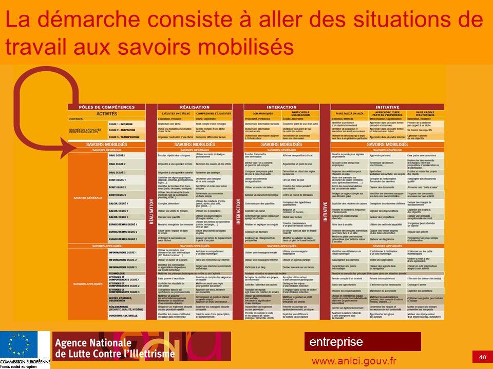 41 entreprise www.anlci.gouv.fr Lagent machiniste