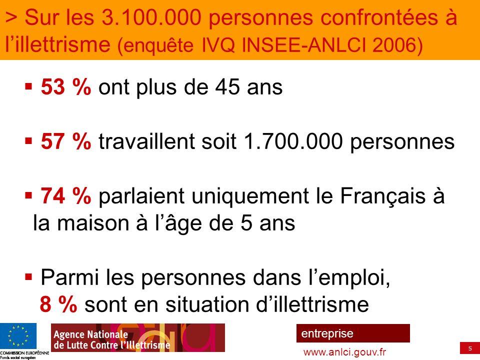 6 entreprise www.anlci.gouv.fr > Lobjet de lAnlci
