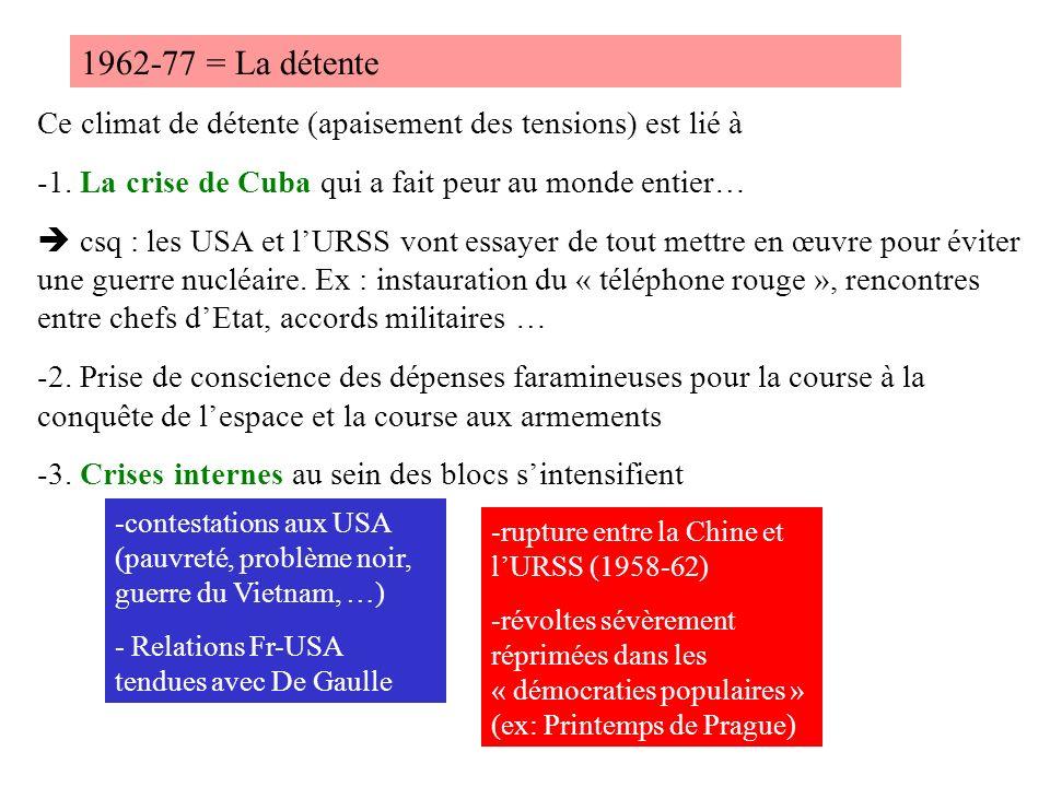 1962-77 = La détente Ce climat de détente (apaisement des tensions) est lié à -1. La crise de Cuba qui a fait peur au monde entier… csq : les USA et l