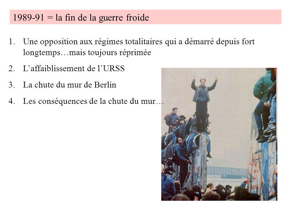1989-91 = la fin de la guerre froide 1.Une opposition aux régimes totalitaires qui a démarré depuis fort longtemps…mais toujours réprimée 2.Laffaiblis