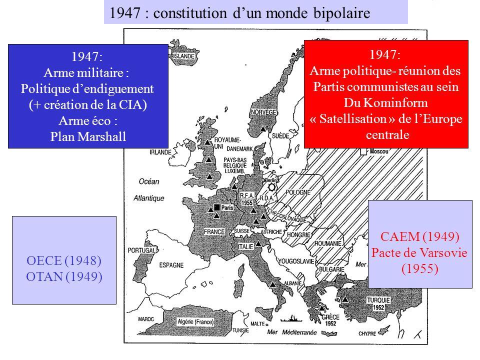 1947: Arme militaire : Politique dendiguement (+ création de la CIA) Arme éco : Plan Marshall 1947: Arme politique- réunion des Partis communistes au