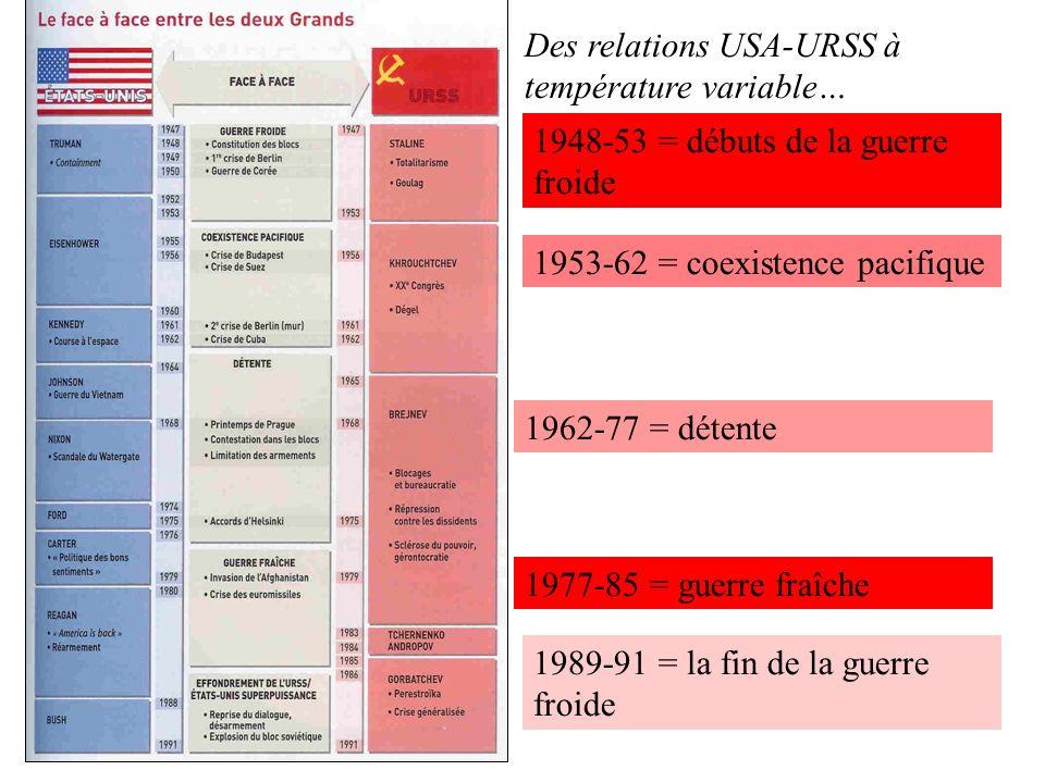 1948-53 = débuts de la guerre froide 1953-62 = coexistence pacifique 1962-77 = détente 1977-85 = guerre fraîche 1989-91 = la fin de la guerre froide D