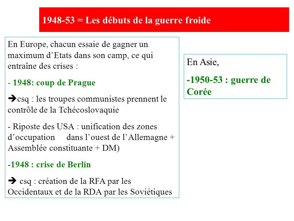 1948-53 = Les débuts de la guerre froide En Europe, chacun essaie de gagner un maximum dEtats dans son camp, ce qui entraîne des crises : - 1948: coup