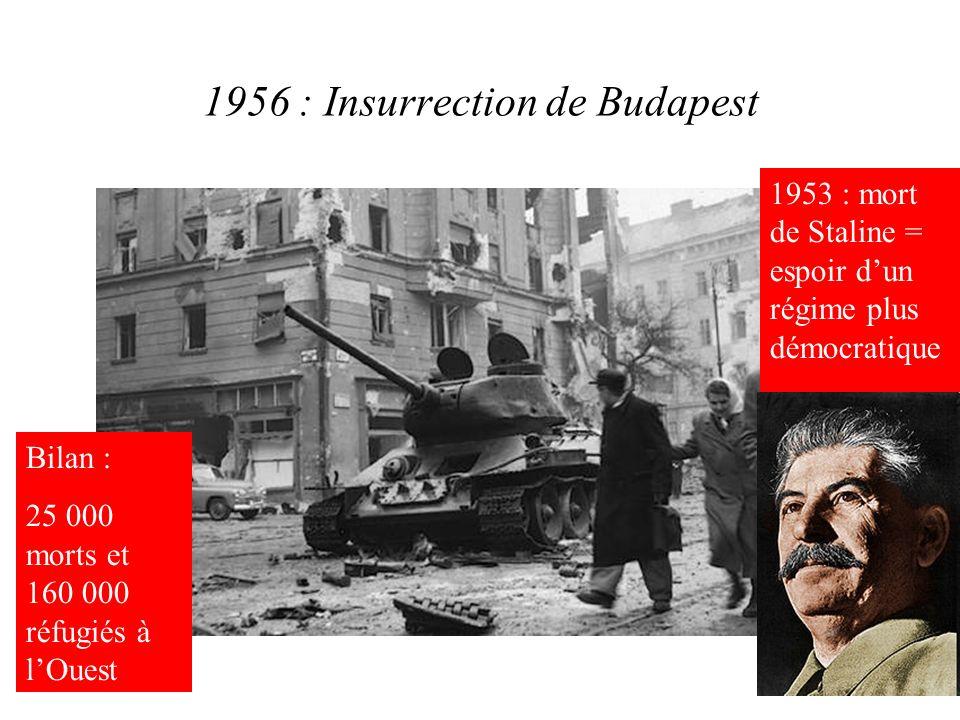 1956 : Insurrection de Budapest 1953 : mort de Staline = espoir dun régime plus démocratique … Bilan : 25 000 morts et 160 000 réfugiés à lOuest